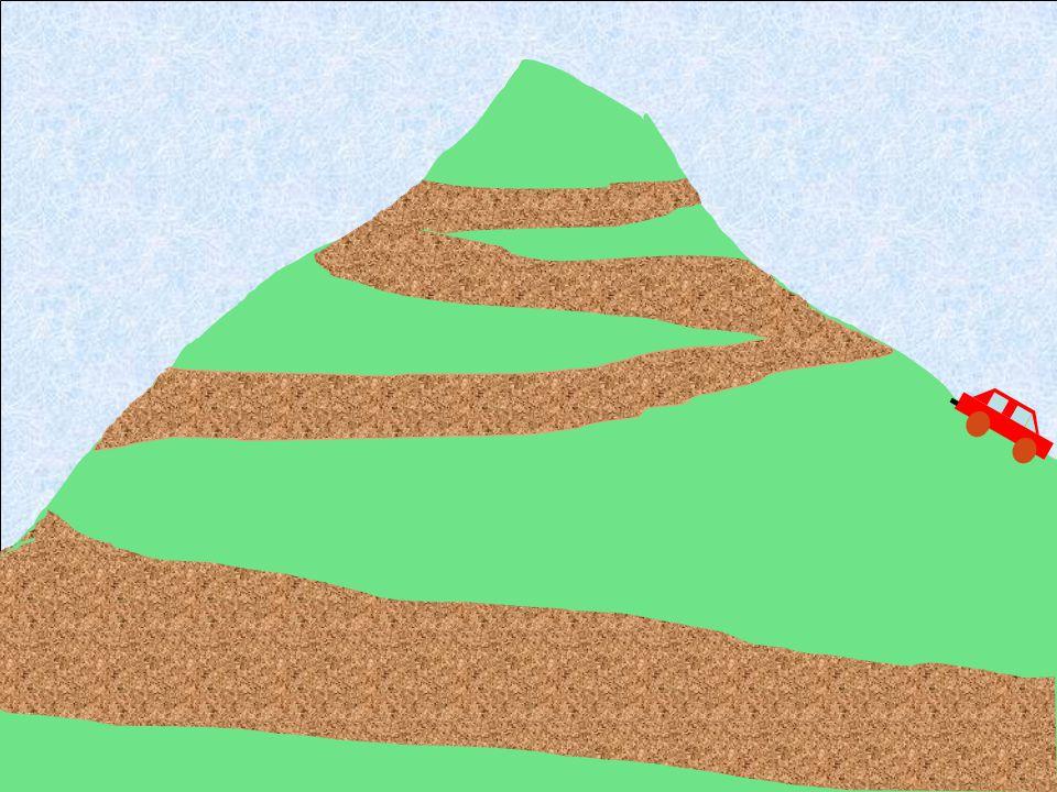 Wijs het puntje van de bergtop aan!