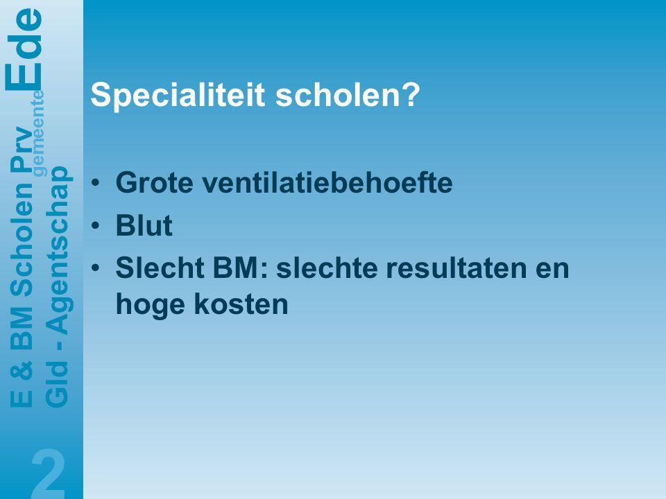 E de gemeente E & BM Scholen Prv Gld - Agentschap 2 Specialiteit scholen.