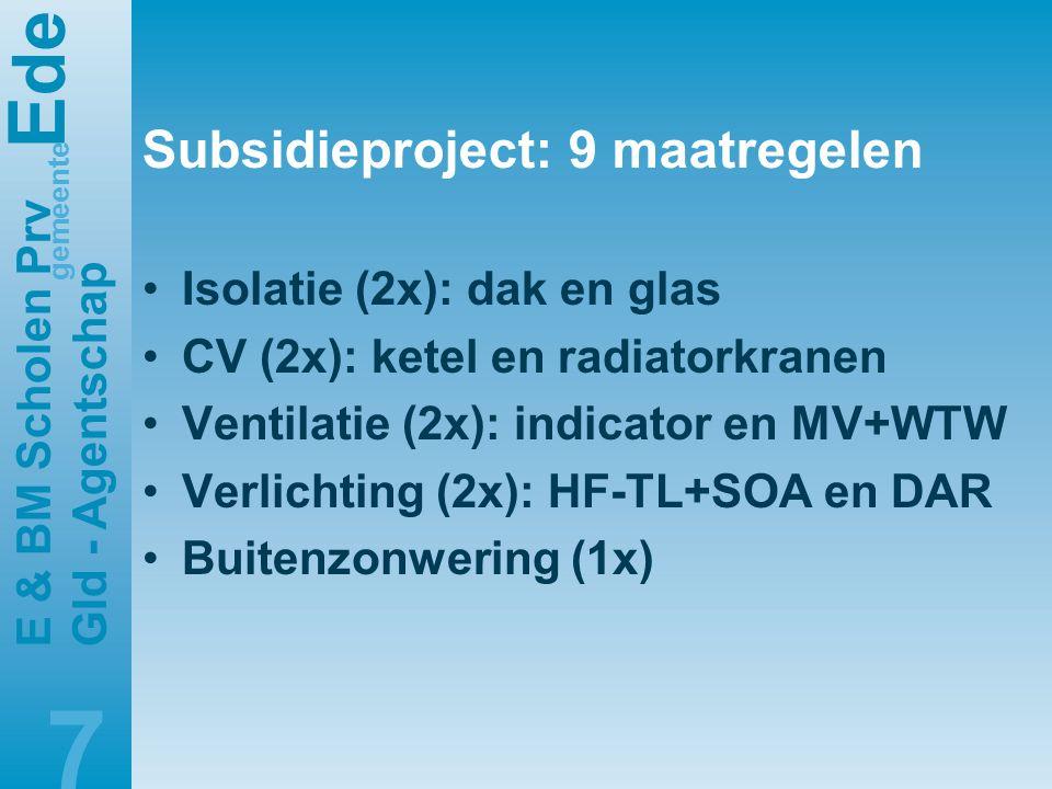 E de gemeente E & BM Scholen Prv Gld - Agentschap 7 Subsidieproject: 9 maatregelen •Isolatie (2x): dak en glas •CV (2x): ketel en radiatorkranen •Ventilatie (2x): indicator en MV+WTW •Verlichting (2x): HF-TL+SOA en DAR •Buitenzonwering (1x)