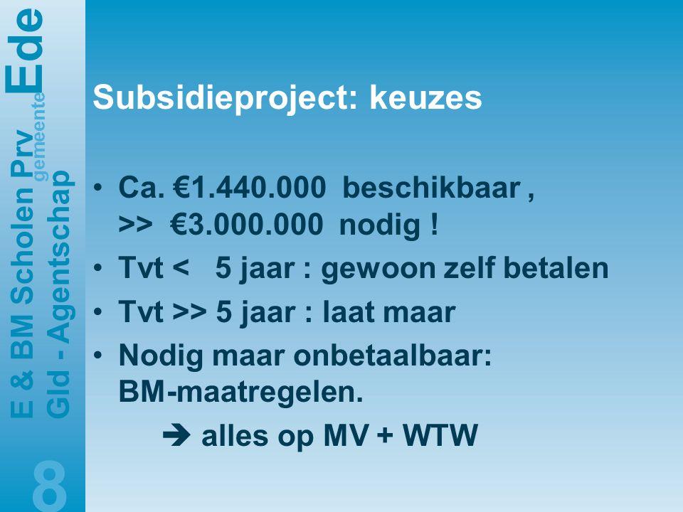 E de gemeente E & BM Scholen Prv Gld - Agentschap 8 Subsidieproject: keuzes •Ca.