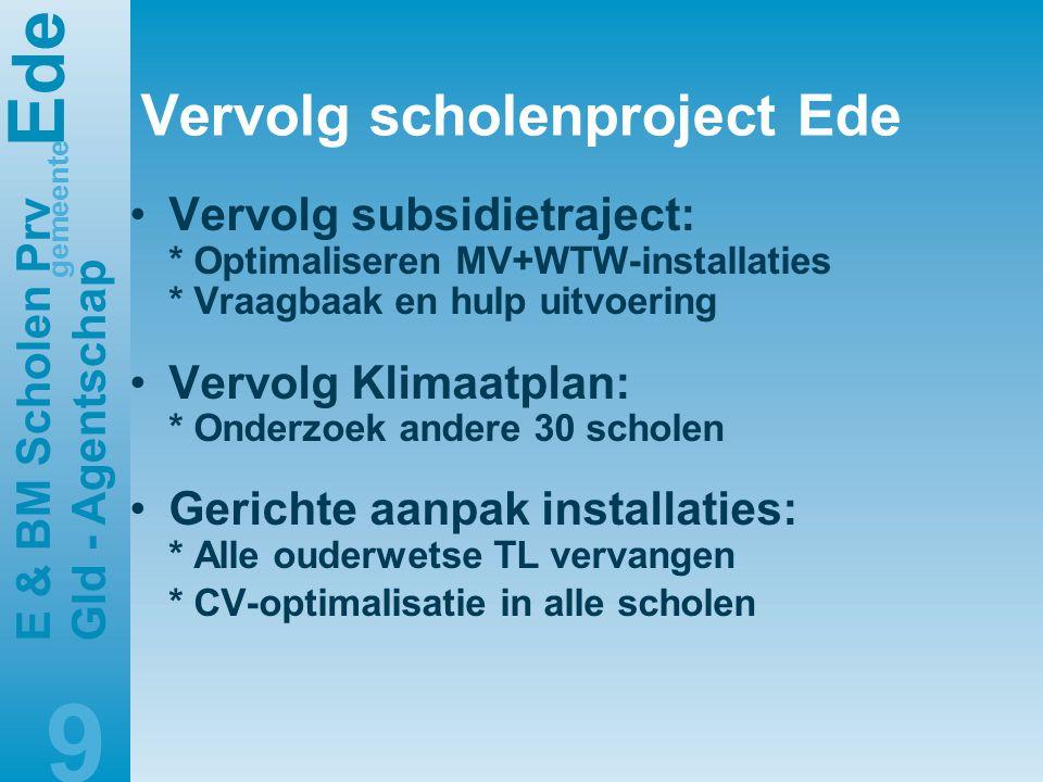E de gemeente E & BM Scholen Prv Gld - Agentschap 10 EBA : kwaliteit.