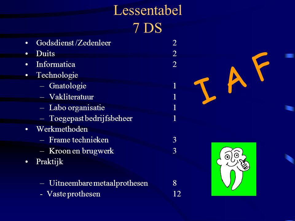 Lessentabel 5T 6T •Godsd./Zedenl.