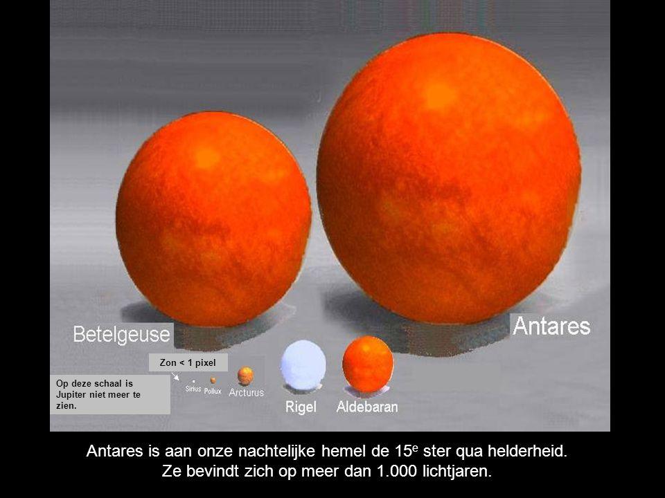 Zon Arturo Jupiter is nog 1 pixel groot. Op deze schaal is de Aarde niet meer te zien.