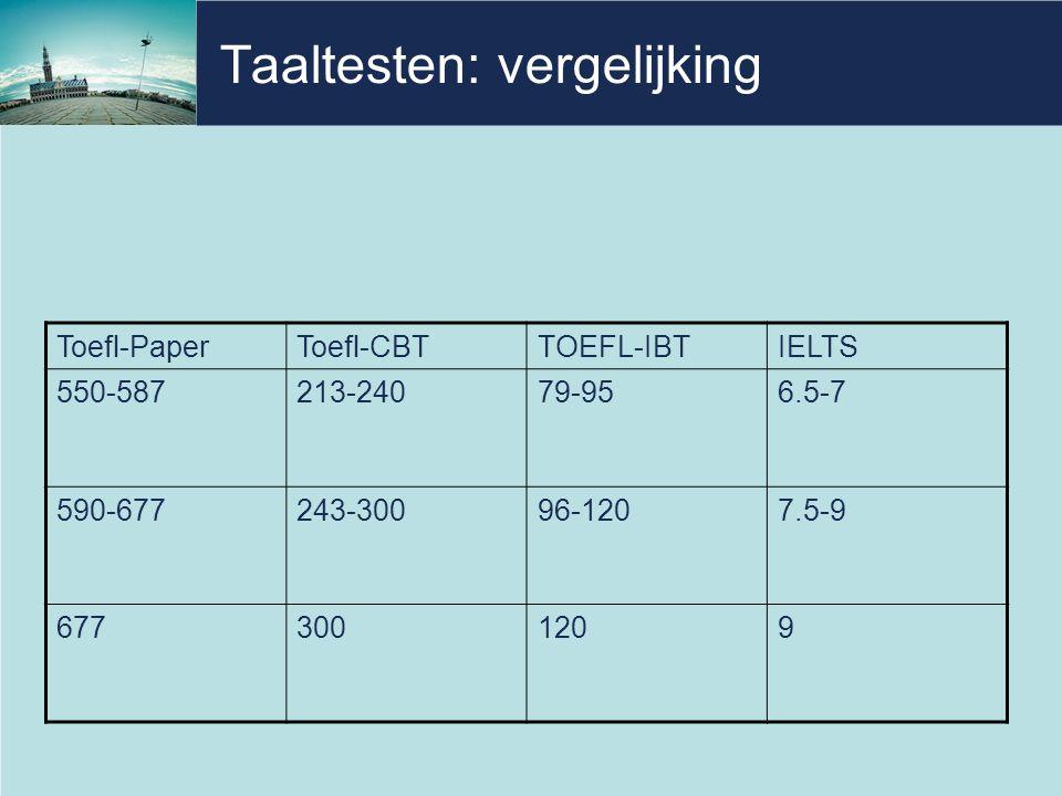 Taaltesten: vergelijking Toefl-PaperToefl-CBTTOEFL-IBTIELTS 550-587213-24079-956.5-7 590-677243-30096-1207.5-9 6773001209
