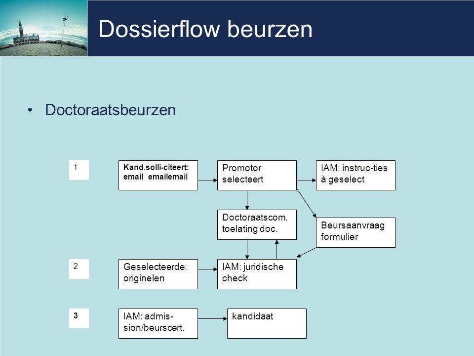 Dossierflow beurzen •Doctoraatsbeurzen Kand.solli-citeert: email emailemail Promotor selecteert IAM: instruc-ties à geselect Geselecteerde: originelen IAM: juridische check Doctoraatscom.