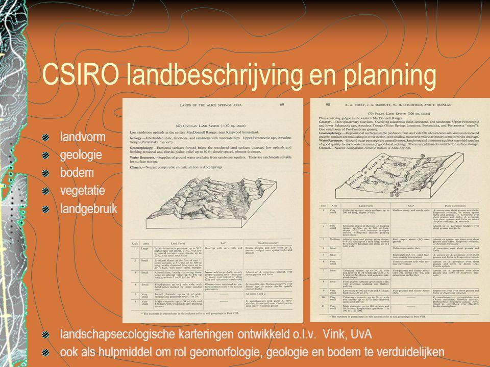 CSIRO landbeschrijving en planning landvorm geologie bodem vegetatie landgebruik landschapsecologische karteringen ontwikkeld o.l.v. Vink, UvA ook als