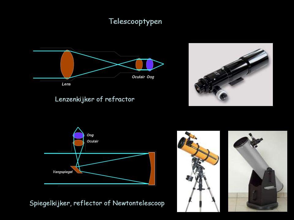 Telescooptypen Lenzenkijker of refractor Spiegelkijker, reflector of Newtontelescoop