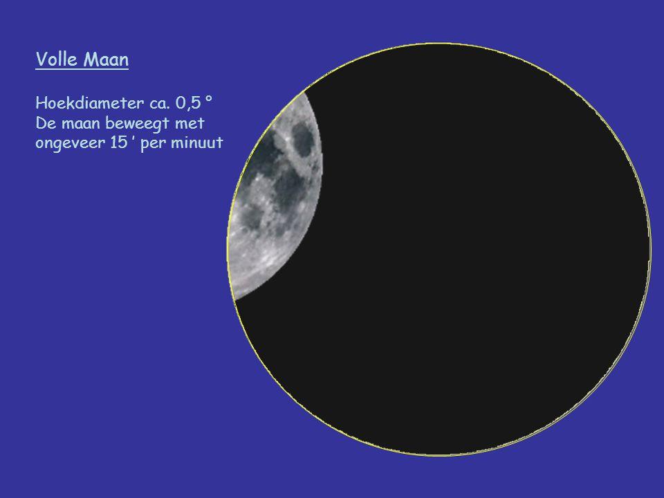 Volle Maan Hoekdiameter ca. 0,5 ° De maan beweegt met ongeveer 15 ' per minuut