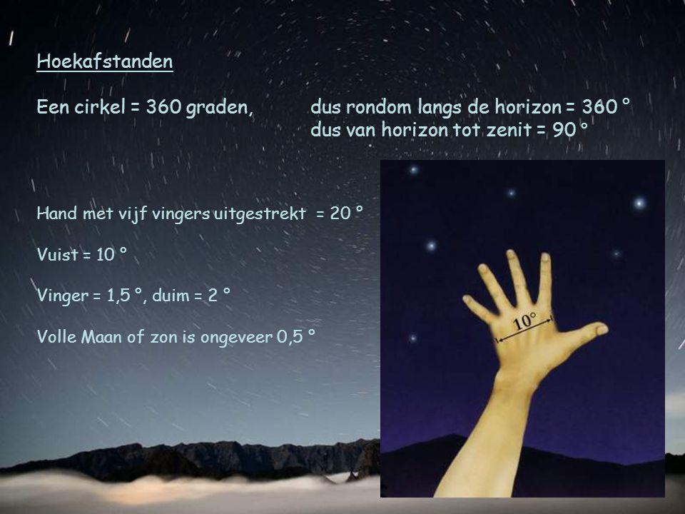 Hoekafstanden Een cirkel = 360 graden, dus rondom langs de horizon = 360 ° dus van horizon tot zenit = 90 ° Hand met vijf vingers uitgestrekt = 20 ° V
