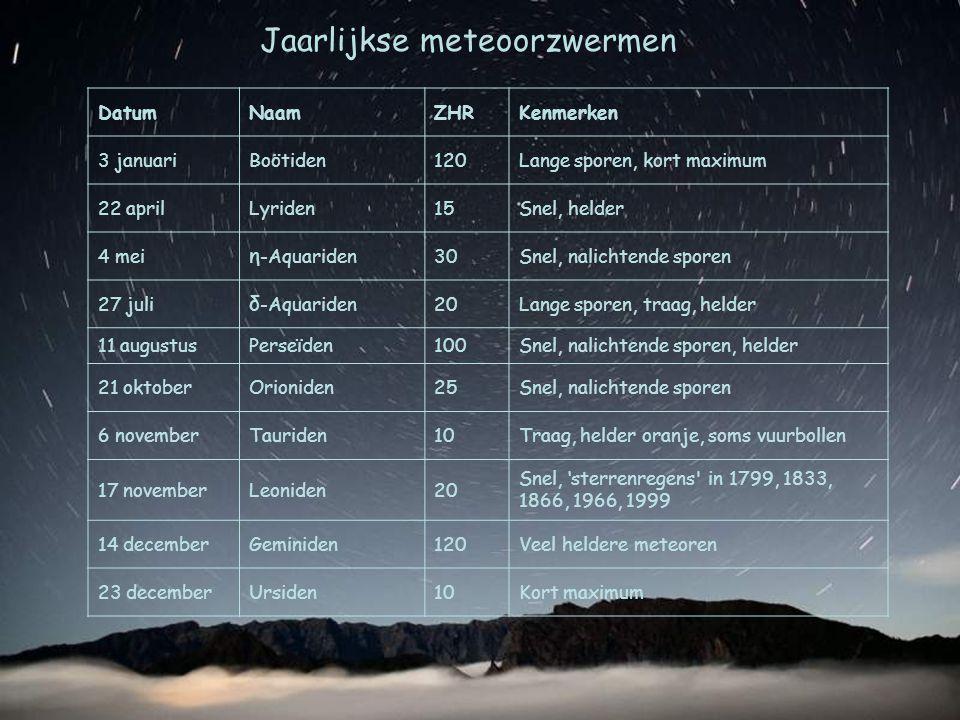 Jaarlijkse meteoorzwermen DatumNaamZHRKenmerken 3 januariBoötiden120Lange sporen, kort maximum 22 aprilLyriden15Snel, helder 4 mei η -Aquariden 30Snel