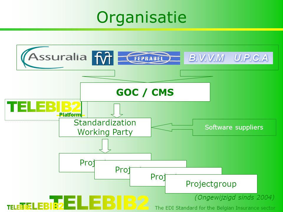 The EDI Standard for the Belgian Insurance sector Organisatie GOC / CMS Standardization Working Party Software suppliers Projectgroup (Ongewijzigd sinds 2004)