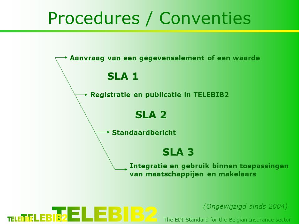 The EDI Standard for the Belgian Insurance sector Questions
