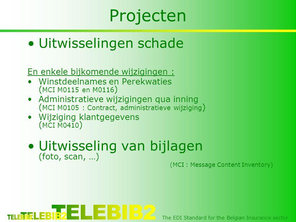 The EDI Standard for the Belgian Insurance sector Projecten •Uitwisselingen schade En enkele bijkomende wijzigingen : •Winstdeelnames en Perekwaties (