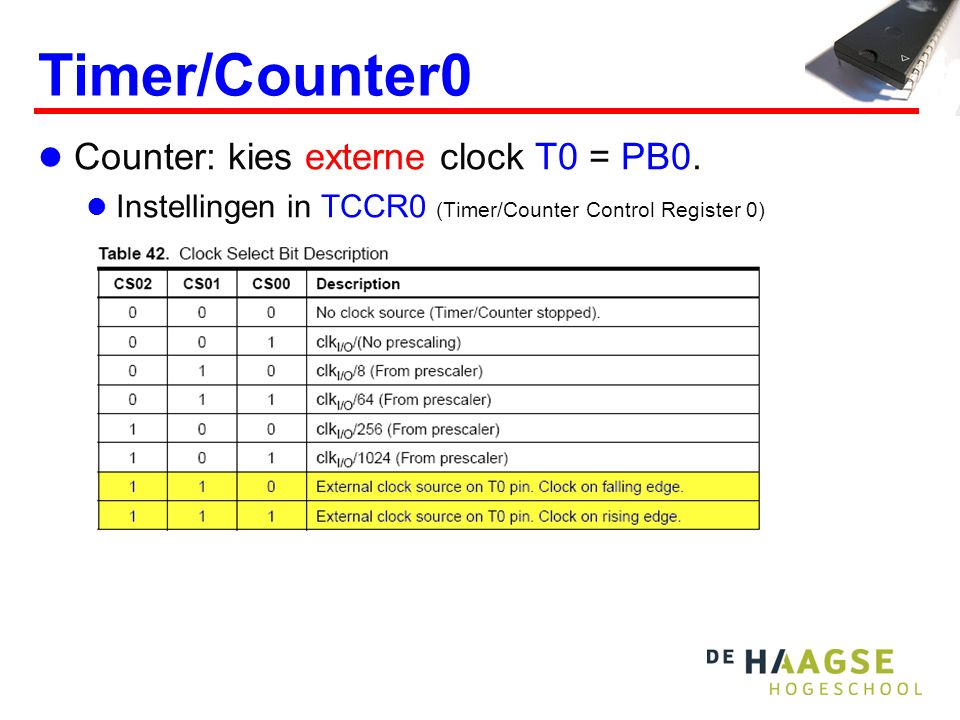 Timer/Counter0  Counter: kies externe clock T0 = PB0.