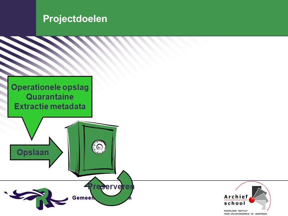 Projectdoelen Opslaan Operationele opslag Quarantaine Extractie metadata Preserveren