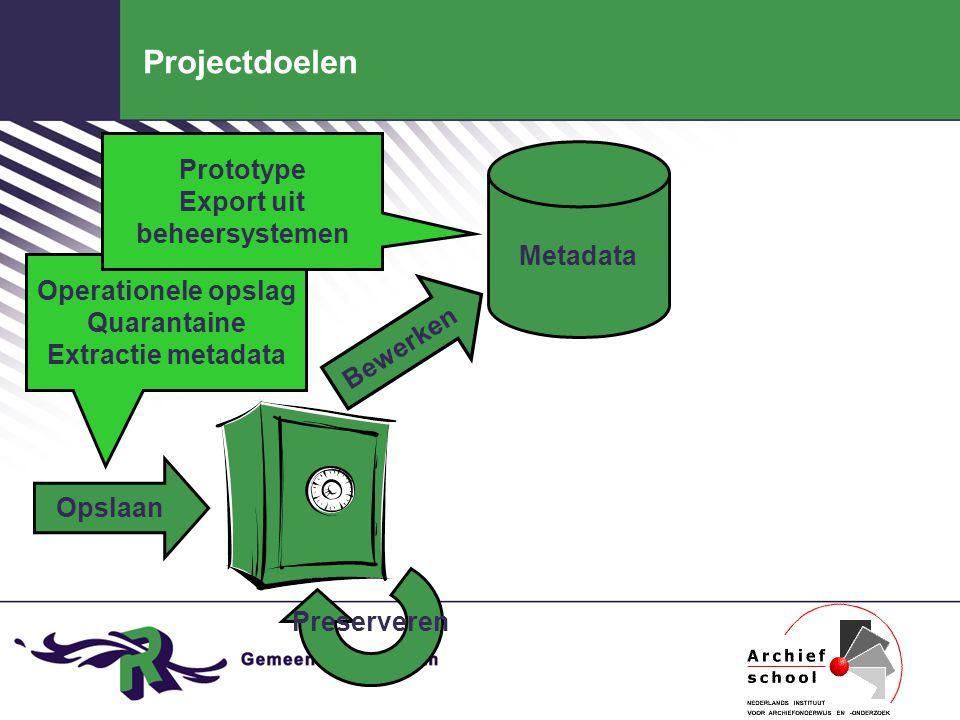 Projectdoelen Opslaan Operationele opslag Quarantaine Extractie metadata Metadata Bewerken Prototype Export uit beheersystemen Preserveren