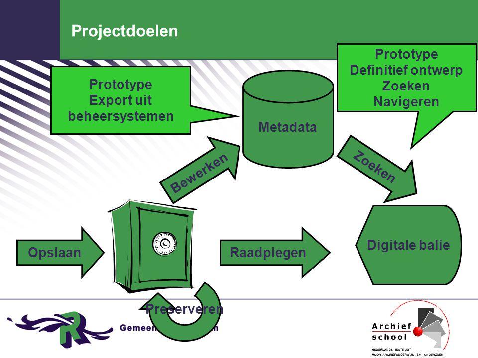 Zoeken Projectdoelen Opslaan Metadata Bewerken Prototype Export uit beheersystemen Preserveren Digitale balie Raadplegen Prototype Definitief ontwerp Zoeken Navigeren
