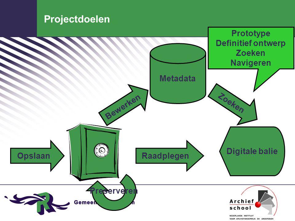 Projectdoelen Zoeken Opslaan Metadata Bewerken Preserveren Digitale balie Raadplegen Prototype Definitief ontwerp Zoeken Navigeren