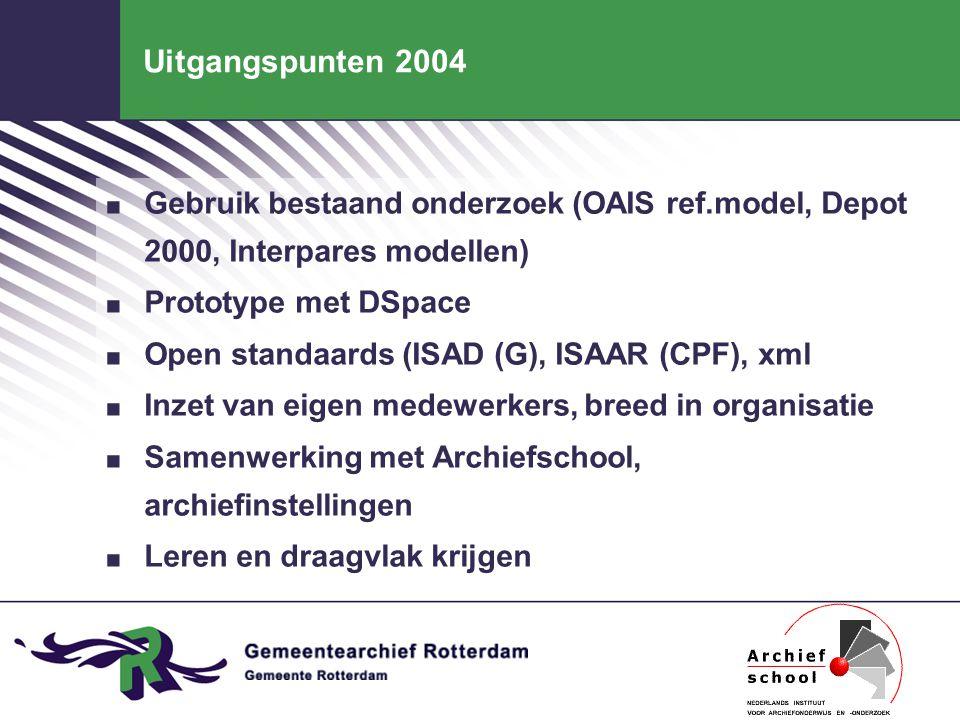 Uitgangspunten 2004. Gebruik bestaand onderzoek (OAIS ref.model, Depot 2000, Interpares modellen).