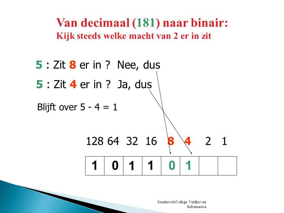 SondervickCollege Veldhoven Informatica 1 128 64 32 16 8 4 2 1 1 : Zit 2 er in .