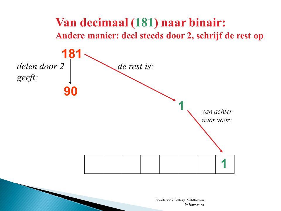 SondervickCollege Veldhoven Informatica 181 decimaal : Deel steeds door 2 en bekijk de rest 10 181 90 45 0 delen door 2 geeft: de rest is: