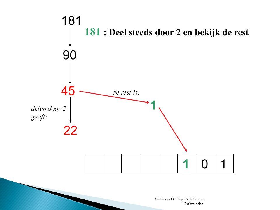SondervickCollege Veldhoven Informatica 1100 45 22 11 0 delen door 2 geeft: de rest is: 181 90 181 : Deel steeds door 2 en bekijk de rest