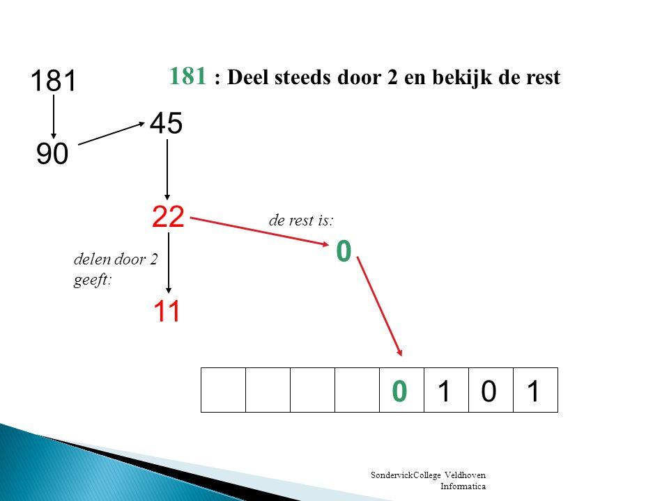 SondervickCollege Veldhoven Informatica 11100 22 11 5 1 delen door 2 geeft: de rest is: 181 90 45 181 : Deel steeds door 2 en bekijk de rest