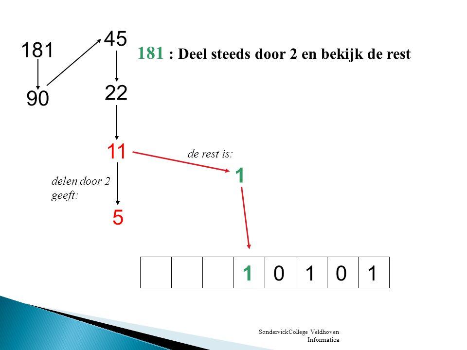 SondervickCollege Veldhoven Informatica 111100 11 5 2 1 delen door 2 geeft: de rest is: 181 90 45 22 181 : Deel steeds door 2 en bekijk de rest