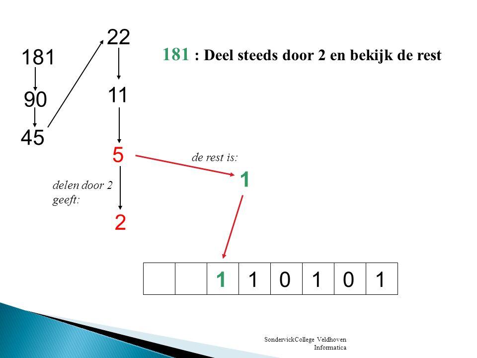 SondervickCollege Veldhoven Informatica 1100100 5 2 1 0 delen door 2 geeft: de rest is: 181 90 45 22 11 181 : Deel steeds door 2 en bekijk de rest