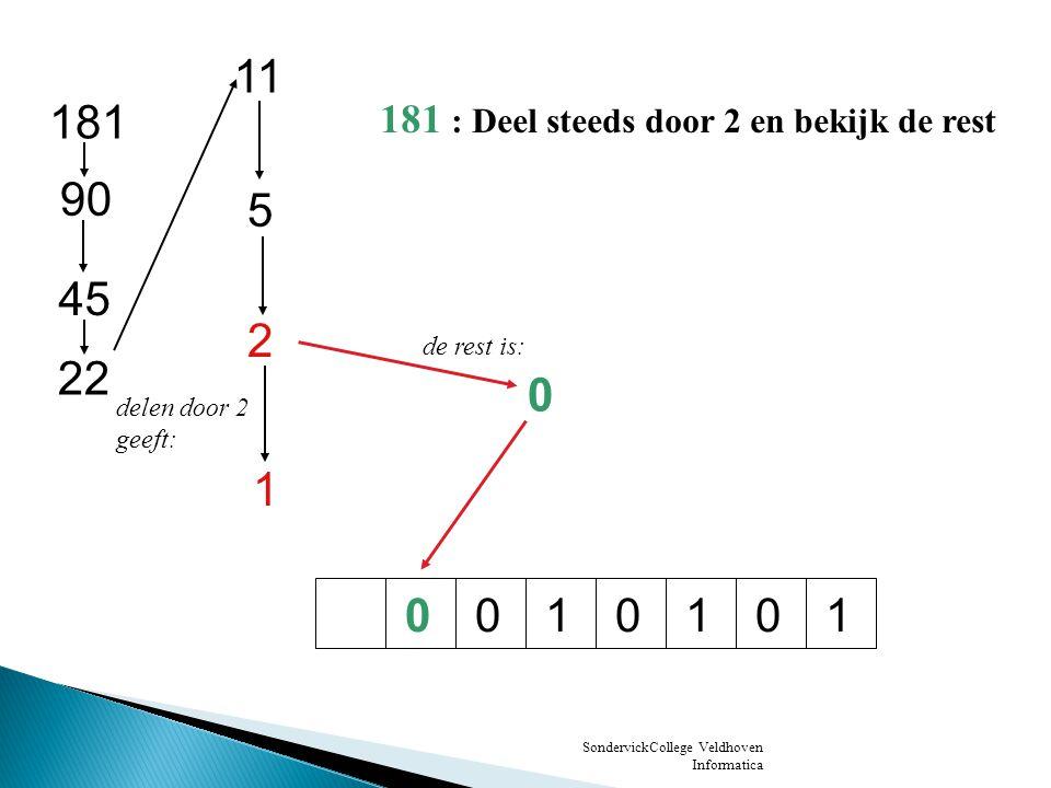 SondervickCollege Veldhoven Informatica 11100100 2 1 0 1 delen door 2 geeft: de rest is: 181 90 45 22 11 5 We zijn bij 0, het is klaar.