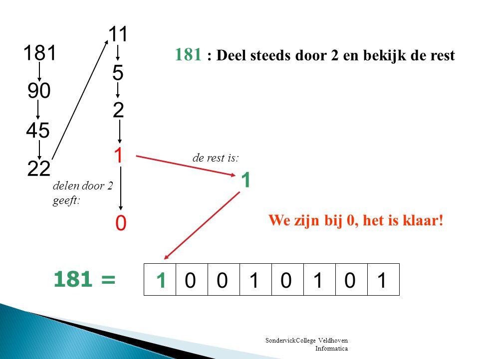 SondervickCollege Veldhoven Informatica 1 1 0 0 opschrijven, 1 0 1 1 0 0 1 1 1+1=10 1 onthouden 1 Bits & bytes optellen