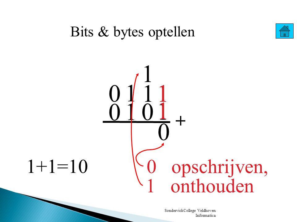 SondervickCollege Veldhoven Informatica 1 1 0 0 opschrijven, 1 1 0 0 1+1+0=10 1 onthouden 1 0 1 1 0 1 0 1 Bits & bytes optellen