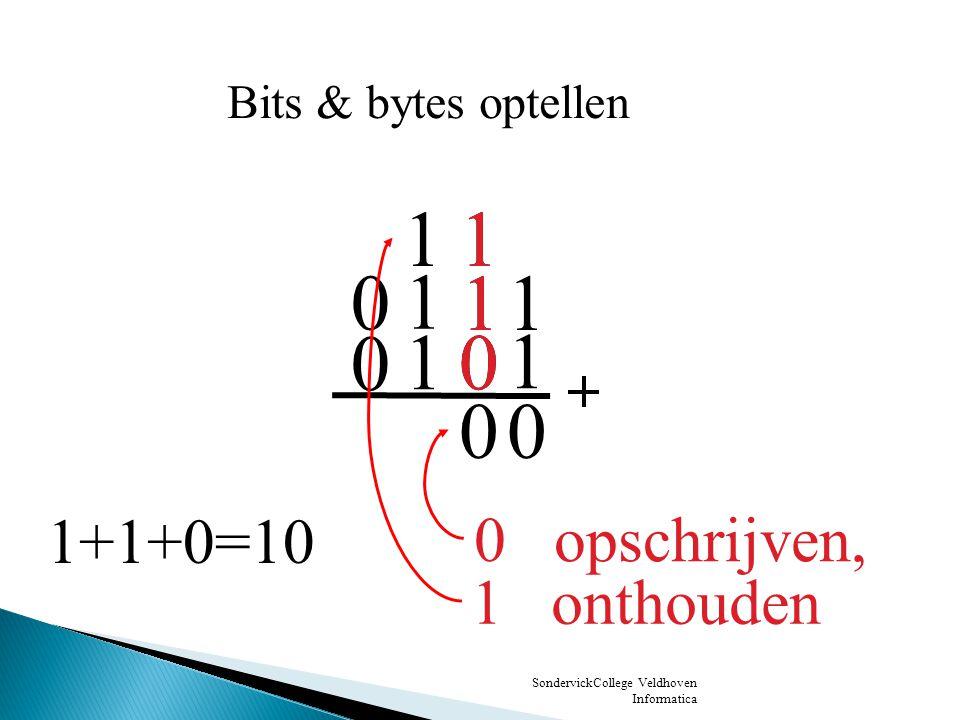 SondervickCollege Veldhoven Informatica 1 1 0 1 opschrijven, 0 0 1+1+1=11 1 onthouden 1 0 0 1 1 1 1 1 1 1 1 Bits & bytes optellen