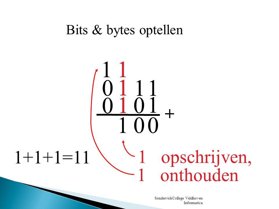SondervickCollege Veldhoven Informatica 1 1 0 1 opschrijven, 1+0+0=1 Klaar.