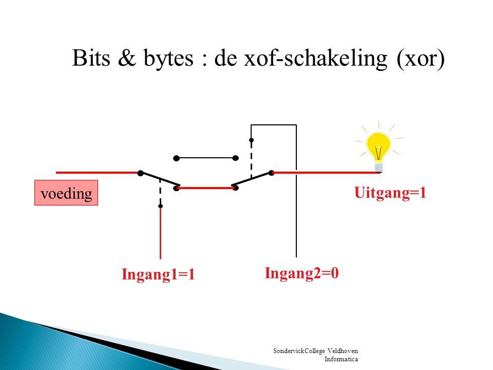 SondervickCollege Veldhoven Informatica voeding Ingang1=0Ingang2=1 Uitgang=1 Bits & bytes : de xof-schakeling (xor)