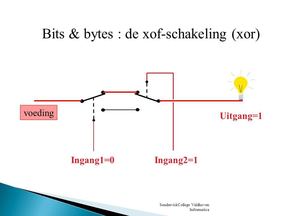 SondervickCollege Veldhoven Informatica voeding Ingang1=1Ingang2=1 Uitgang=0 Bits & bytes : de xof-schakeling (xor)