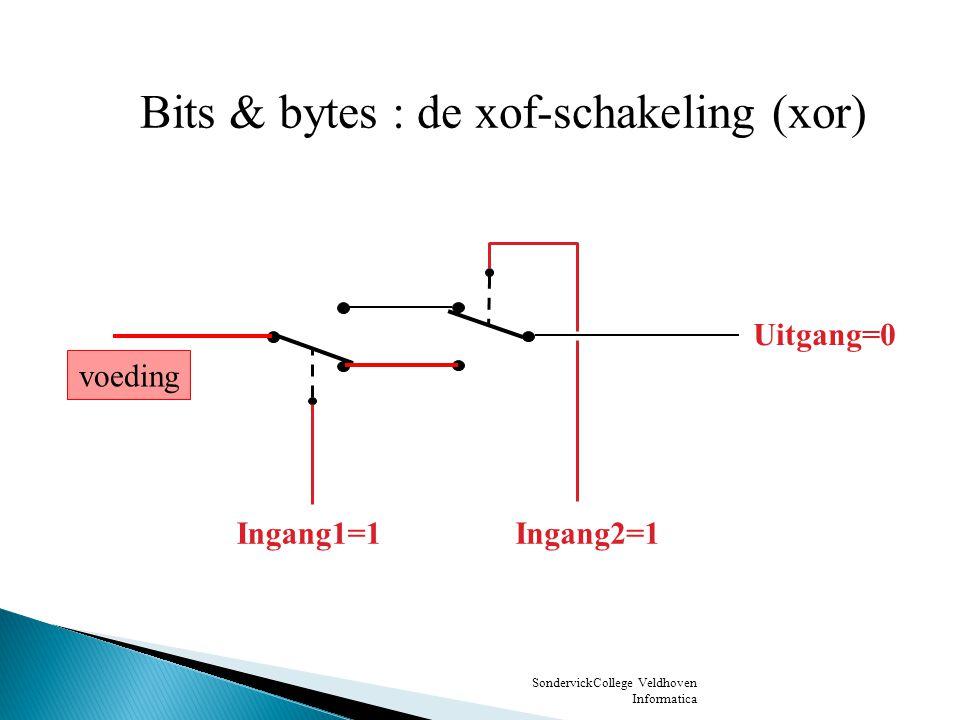 SondervickCollege Veldhoven Informatica 00 0 0 Twee bits optellen: achterste bit met xof voorste bit met and 0 0 0 0 XOFEN +