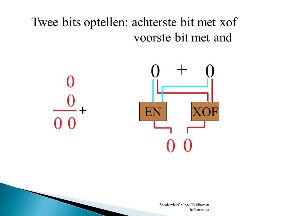 SondervickCollege Veldhoven Informatica 10 0 1 Twee bits optellen: achterste bit met xof voorste bit met and 1 0 1 0 XOFEN +