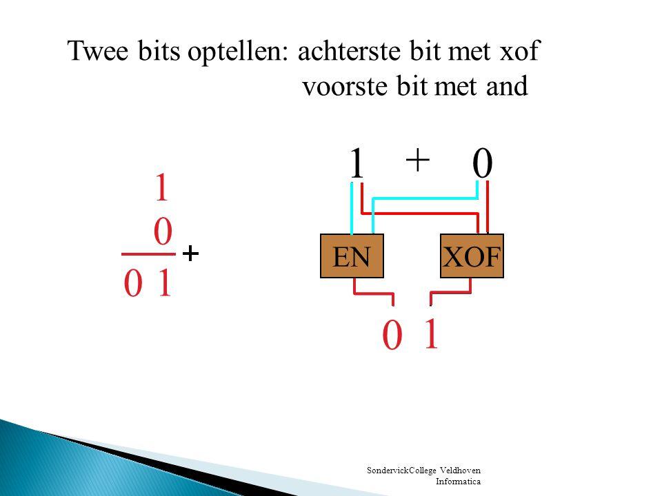 SondervickCollege Veldhoven Informatica 01 0 1 Twee bits optellen: achterste bit met xof voorste bit met and 1 0 0 1 XOFEN +