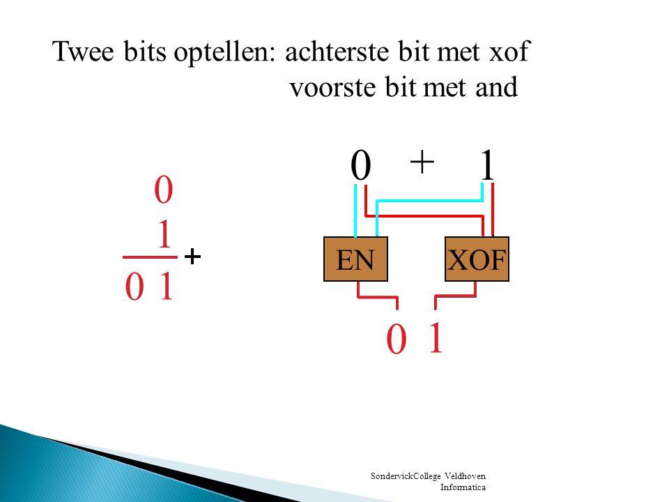 SondervickCollege Veldhoven Informatica 11 1 0 Twee bits optellen: achterste bit met xof voorste bit met and 0 1 1 1 XOFEN + tel2op ENXOF De schakeling voor het optellen van twee bits stellen we op de volgende dia's voor door: