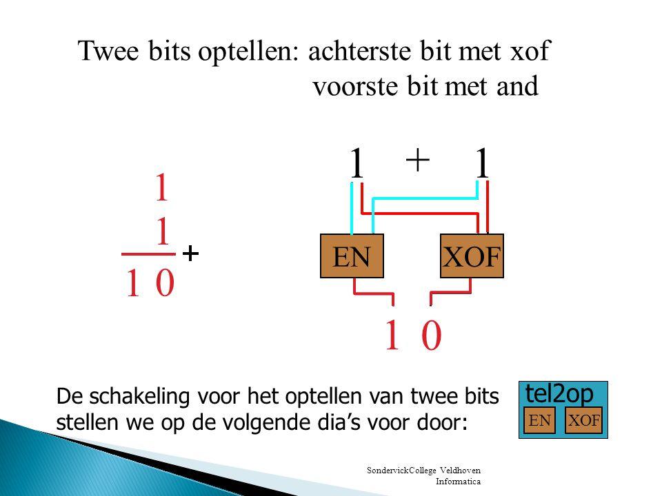 SondervickCollege Veldhoven Informatica 1 1 Drie bits optellen 1 1 1 1 + 1 tel2op ENXOF + 1 tel2op ENXOF 00 OF 1 1