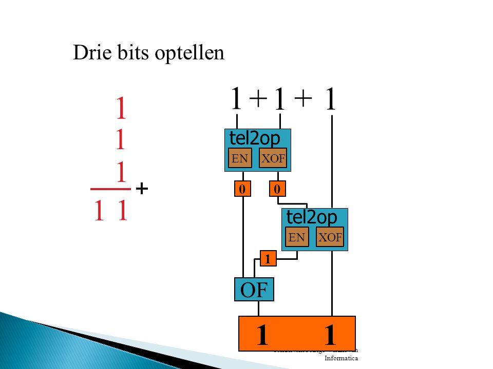 SondervickCollege Veldhoven Informatica 1 0 Drie bits optellen 0 1 0 1 + 1 tel2op ENXOF + 1 tel2op ENXOF 01 OF 1 1 0