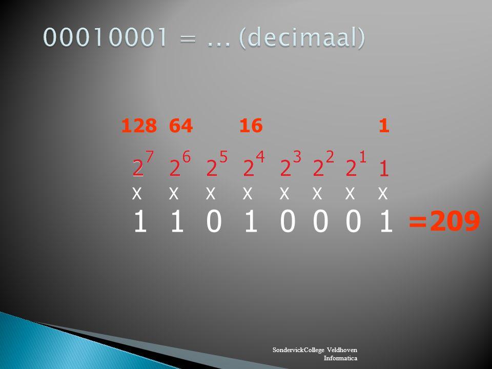 SondervickCollege Veldhoven Informatica 16 1 XX 4 3 =67 3 x 1 = 3 4 x 16 = 64 Dus: 3 + 64 = 67 116 XX 3 B =59 11 x 1 = 11 3 x 16 = 48 Dus: 11 + 48 =59
