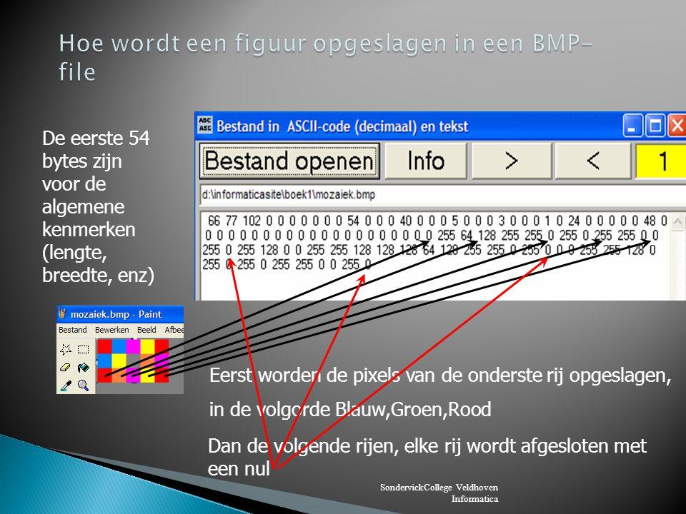 SondervickCollege Veldhoven Informatica Hoeveel bytes neemt een tekening van 800 bij 600 in RGB-kleuren als bmp-file in beslag .