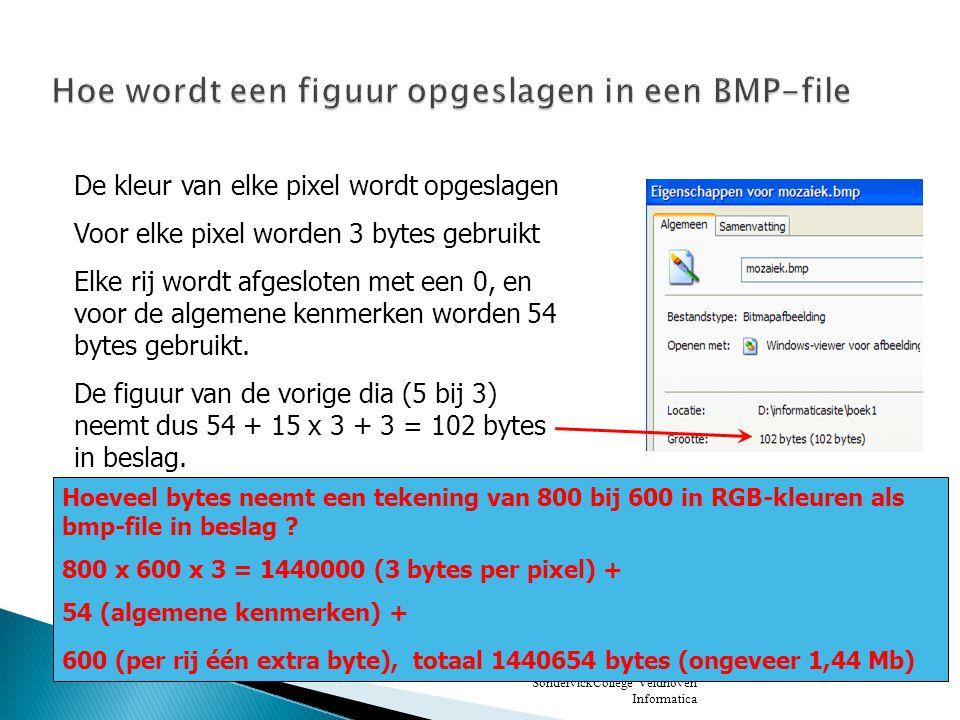 SondervickCollege Veldhoven Informatica Geluidsgolven: analoog (continu) Tijd (in sec)