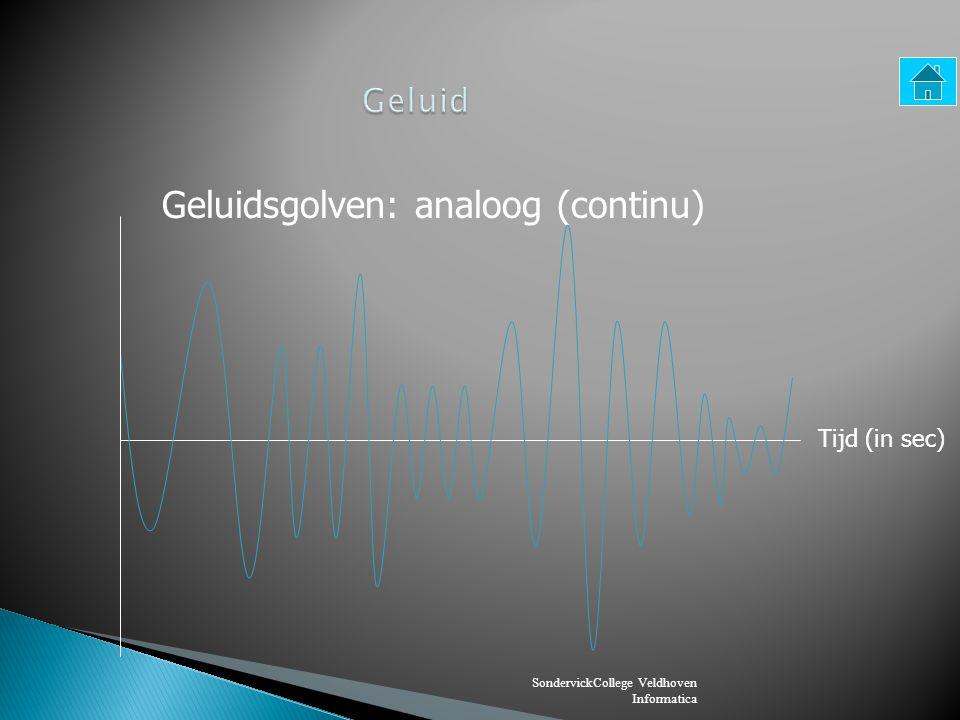 SondervickCollege Veldhoven Informatica Sampling: meet de hoogte regelmatig Tijd (in sec) CD-kwaliteit: 44100 keer per sec.