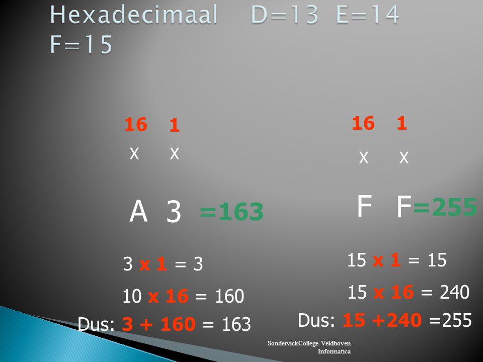 SondervickCollege Veldhoven Informatica Van decimaal (181) naar binair: Kijk steeds welke macht van 2 er in zit 1 128 64 32 16 8 4 2 1 Zit 128 er in .