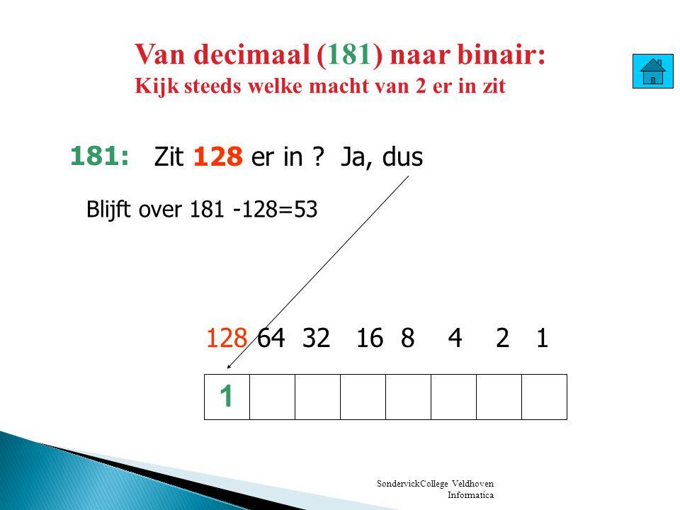 SondervickCollege Veldhoven Informatica 1 128 64 32 16 8 4 2 1 53 : Zit 64 er in .