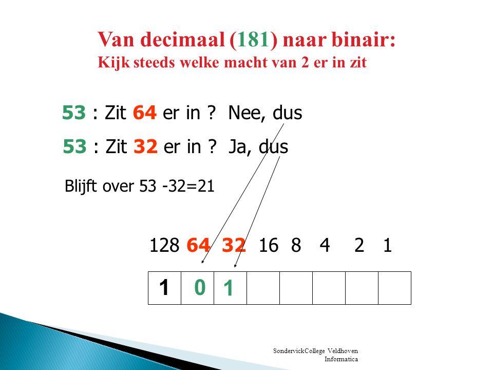 SondervickCollege Veldhoven Informatica 1 128 64 32 16 8 4 2 1 21 : Zit 16 er in .