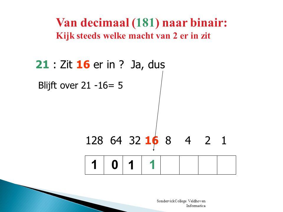 SondervickCollege Veldhoven Informatica 1 128 64 32 16 8 4 2 1 5 : Zit 8 er in .